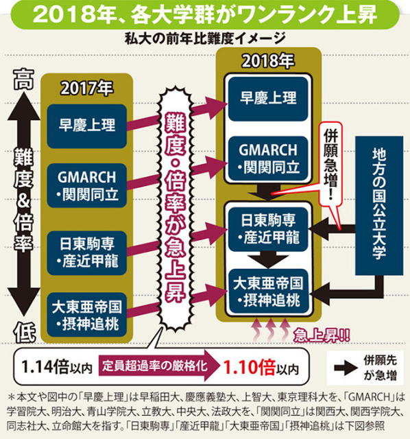 f:id:naga-aya-omiya:20180418153701p:plain