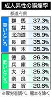f:id:naga-aya-omiya:20180509165600p:plain