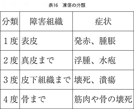 f:id:naga-aya-omiya:20180522144225j:plain