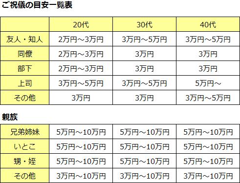 f:id:naga-aya-omiya:20180824180224p:plain