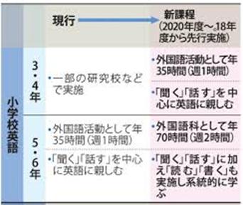 f:id:naga-aya-omiya:20180827162709p:plain