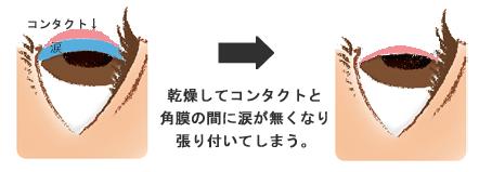 f:id:naga-aya-omiya:20181006172642p:plain