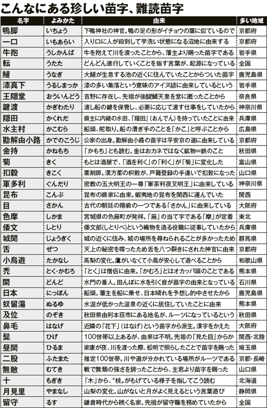 f:id:naga-aya-omiya:20181011163450p:plain