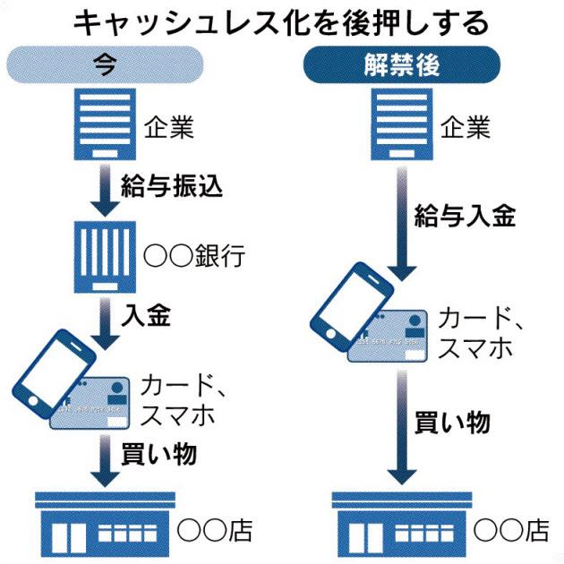 f:id:naga-aya-omiya:20190223182319j:plain