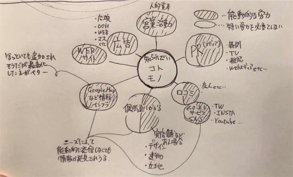 f:id:naga-yu:20180624105854j:image