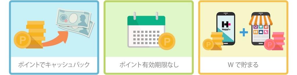 f:id:naga_agoshima:20170810092623j:image