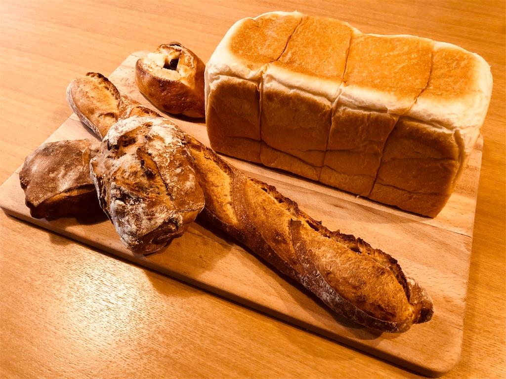 ルプチモンド パン