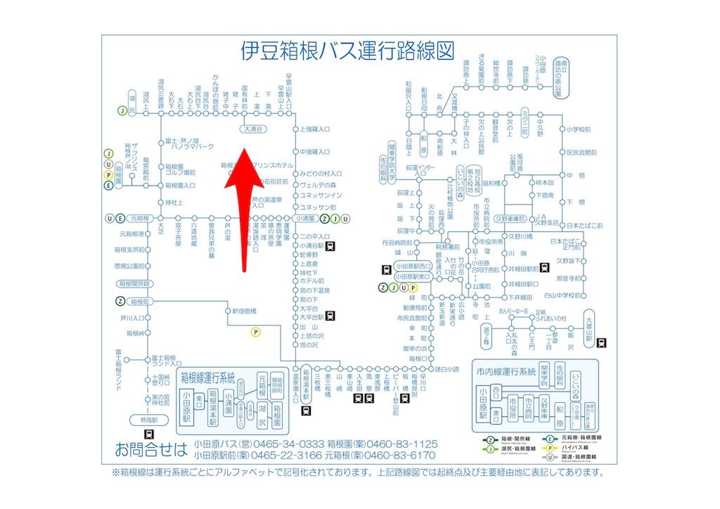伊豆箱根バス 路線図