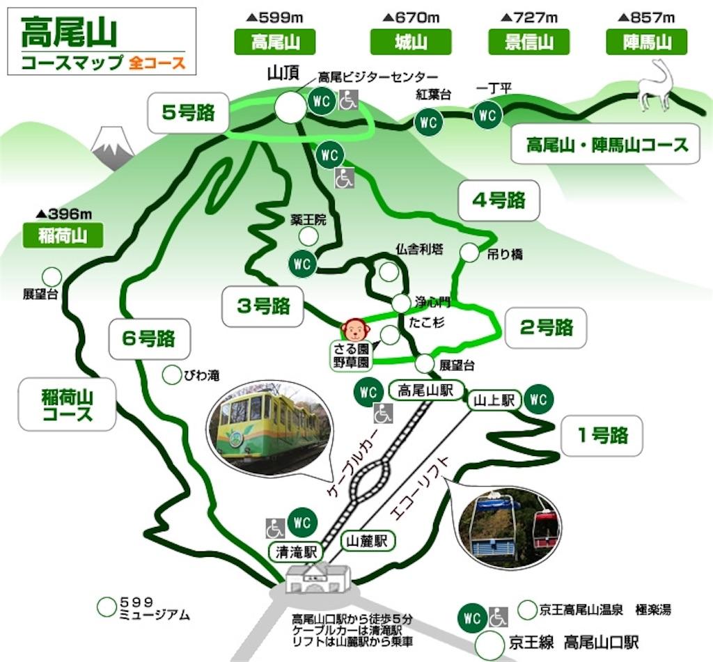 高尾山 登山コース