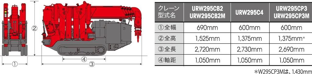 ミニ・クローラクレーン(UR-W295CBR)