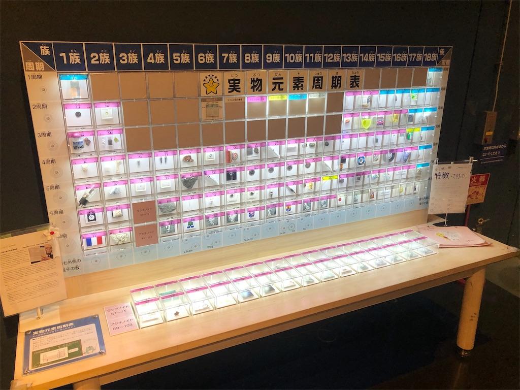 多摩六都科学館 実物元素周期表