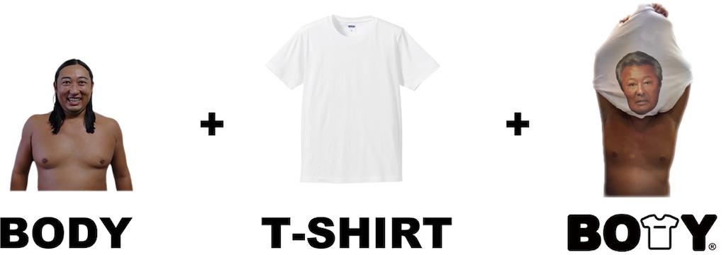体モノマネTシャツBOTY