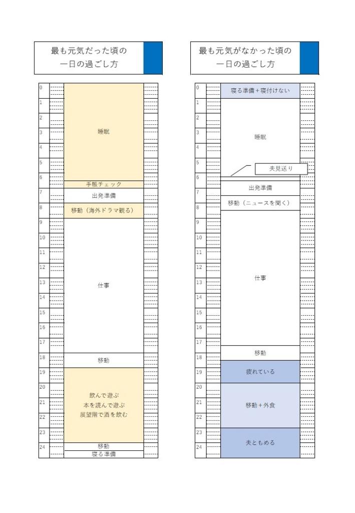 f:id:nagaiyouko:20170802071006j:plain