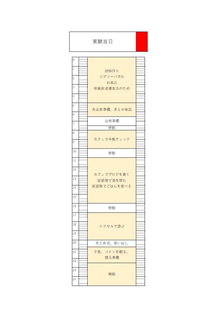 f:id:nagaiyouko:20170802075017j:plain