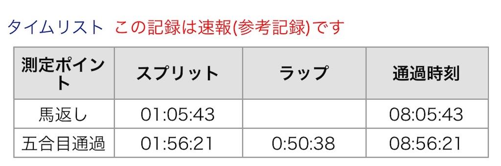 f:id:nagakawara:20160725142801j:image