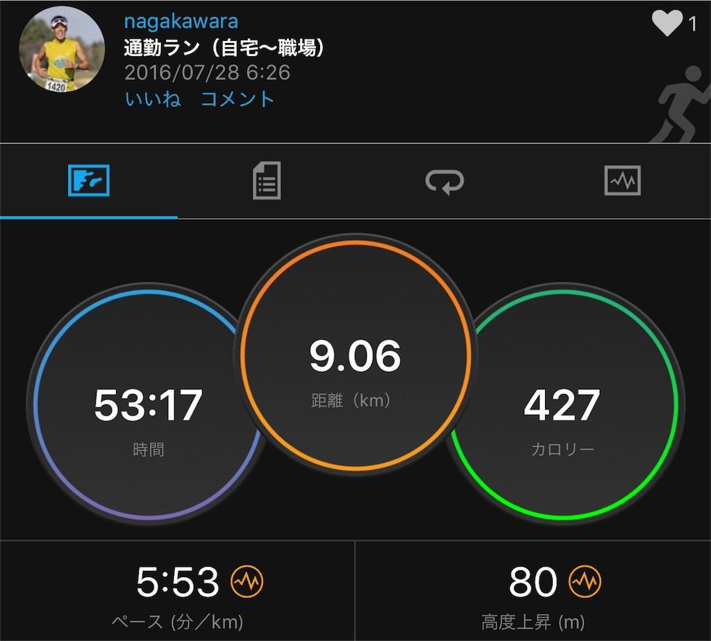 f:id:nagakawara:20160728080040j:image