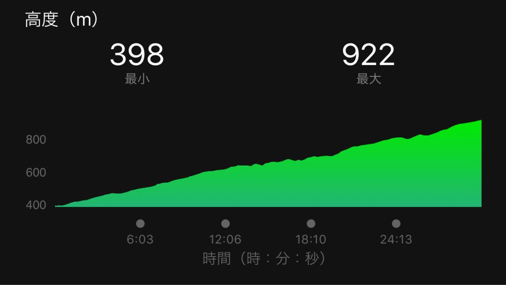 f:id:nagakawara:20160730195527p:plain
