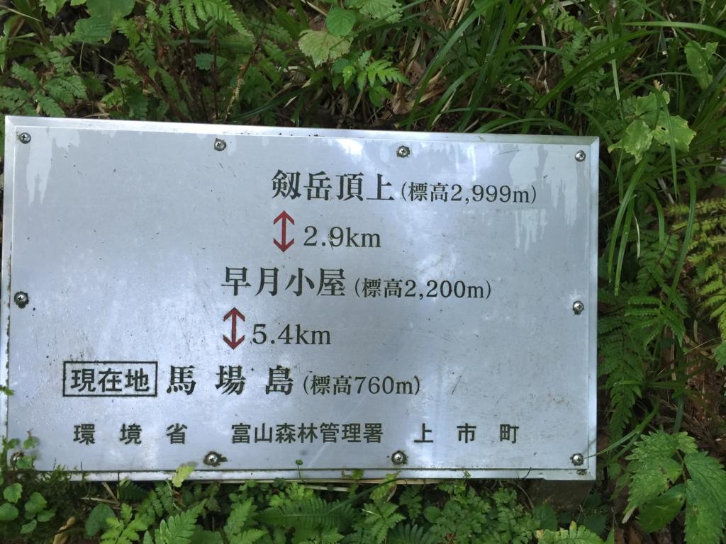 f:id:nagakawara:20160809231617j:plain