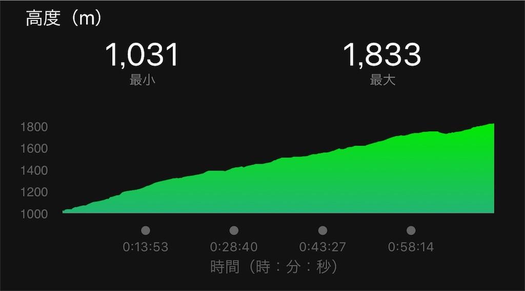 f:id:nagakawara:20160812195431j:image