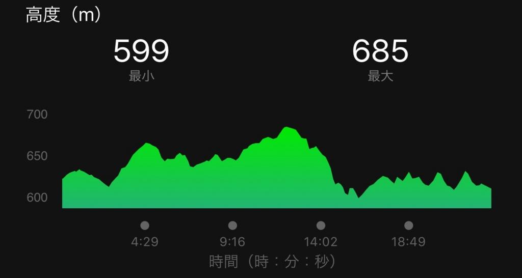 f:id:nagakawara:20160829211455j:plain:w500
