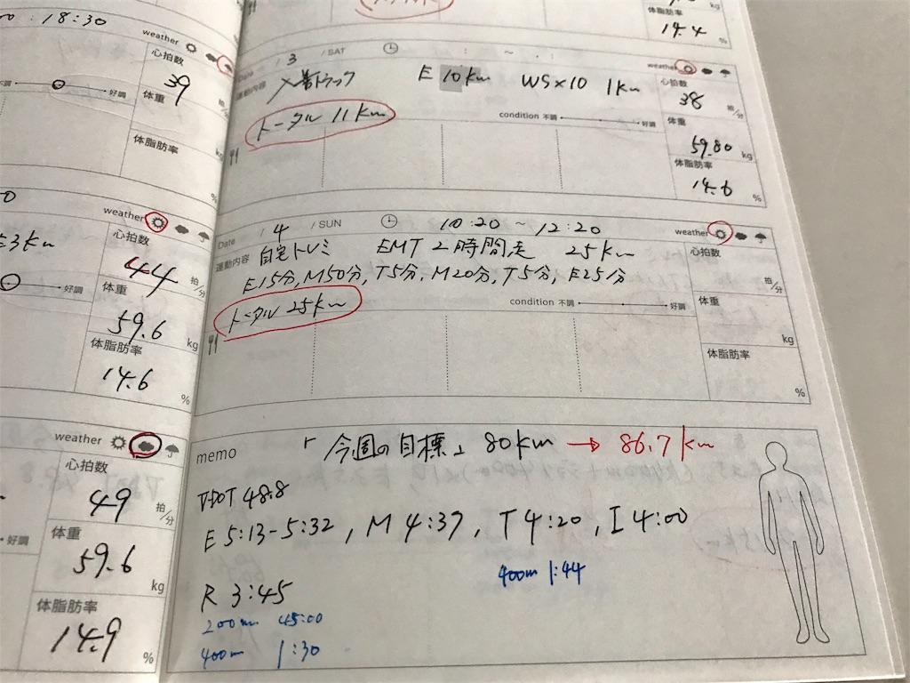 f:id:nagakawara:20161223133035j:image:w500