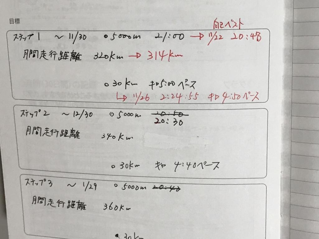 f:id:nagakawara:20161223190917j:plain:w500