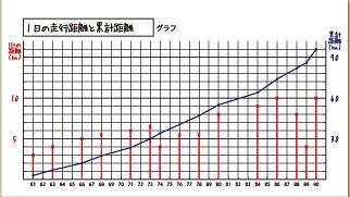 f:id:nagakawara:20161223191733p:plain:w500