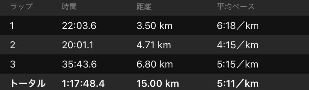 f:id:nagakawara:20161229204232j:plain:w500