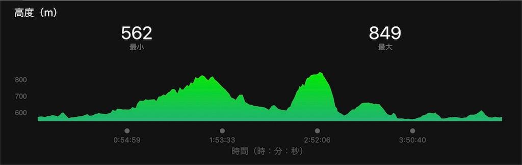 f:id:nagakawara:20170104141446j:image:w500