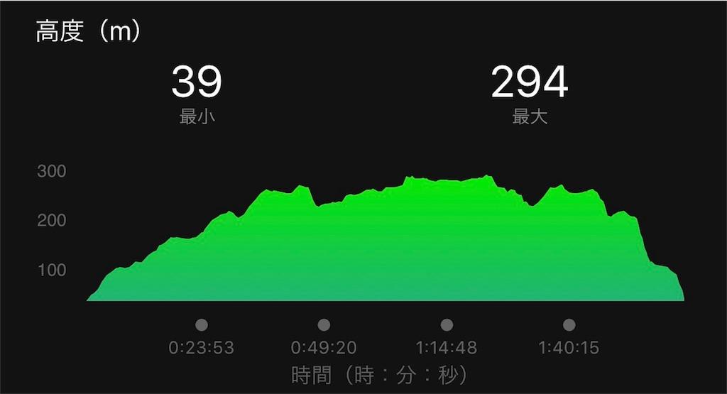 f:id:nagakawara:20170116163325j:image:w500