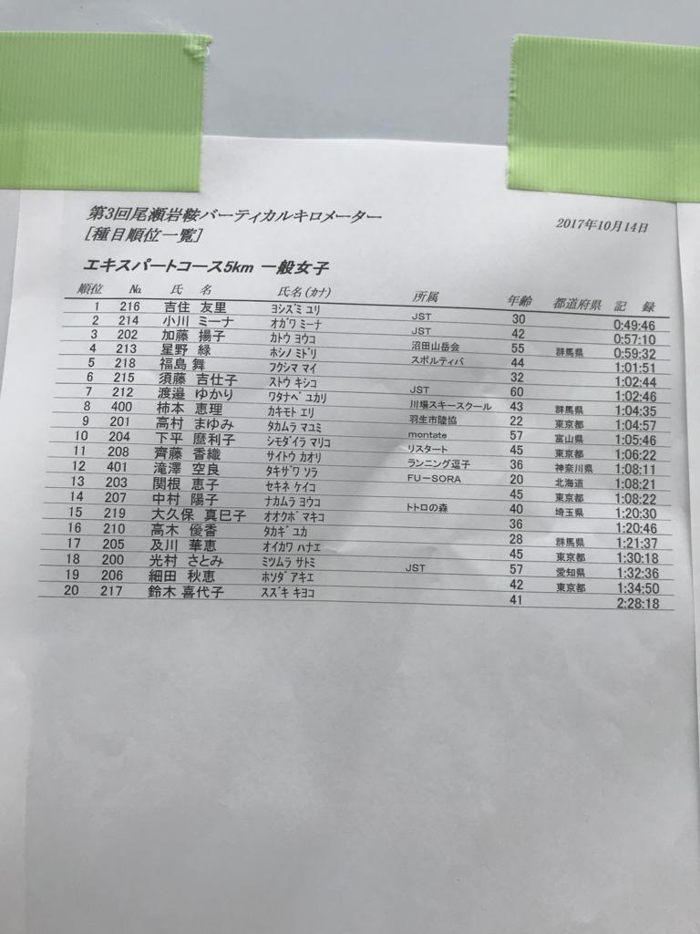 f:id:nagakawara:20171017072423j:plain:w500