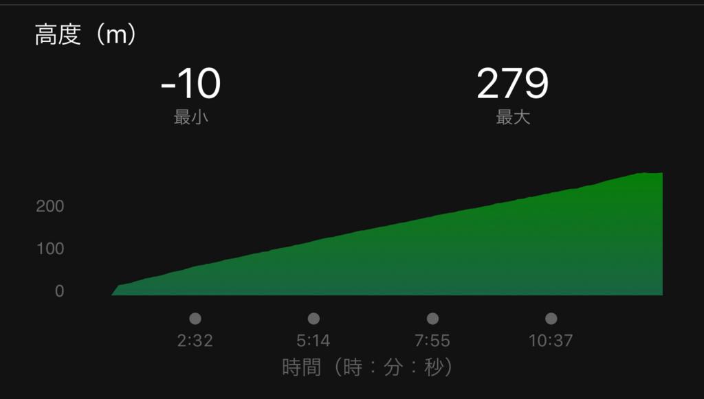 f:id:nagakawara:20171113123434j:plain:w500