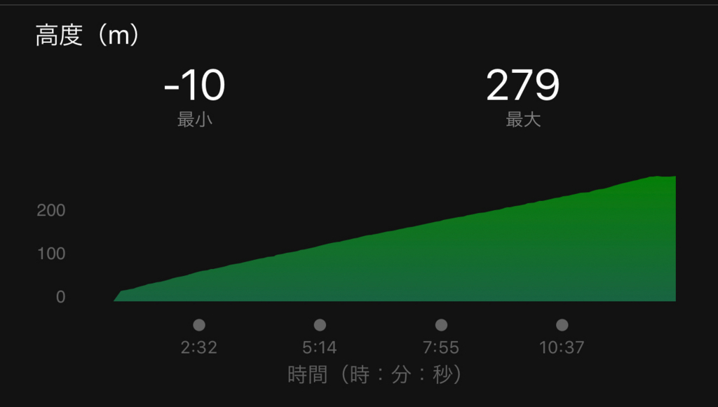 f:id:nagakawara:20171115123307j:plain:w500