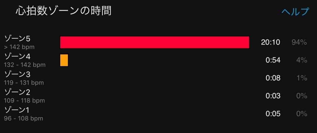 f:id:nagakawara:20171119205841j:plain:w500