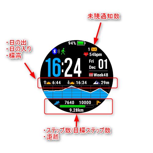 f:id:nagakawara:20171201201858p:plain