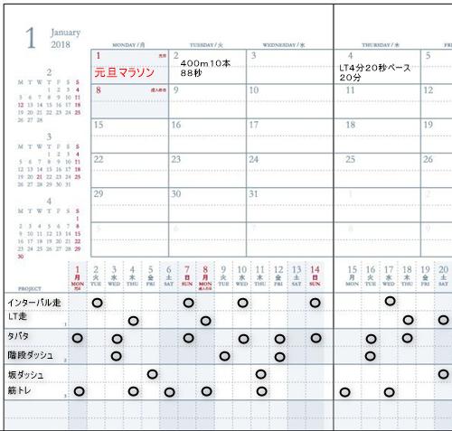 f:id:nagakawara:20171224201624p:plain