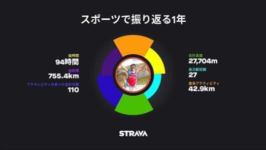 f:id:nagakawara:20171231154720j:plain