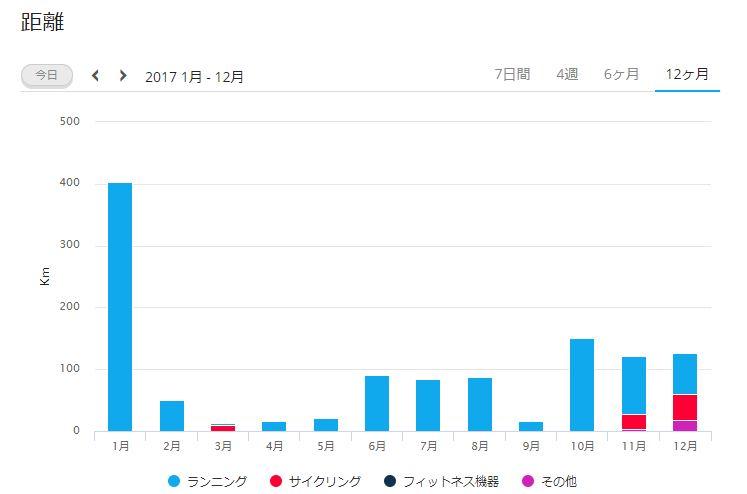 f:id:nagakawara:20171231154850j:plain