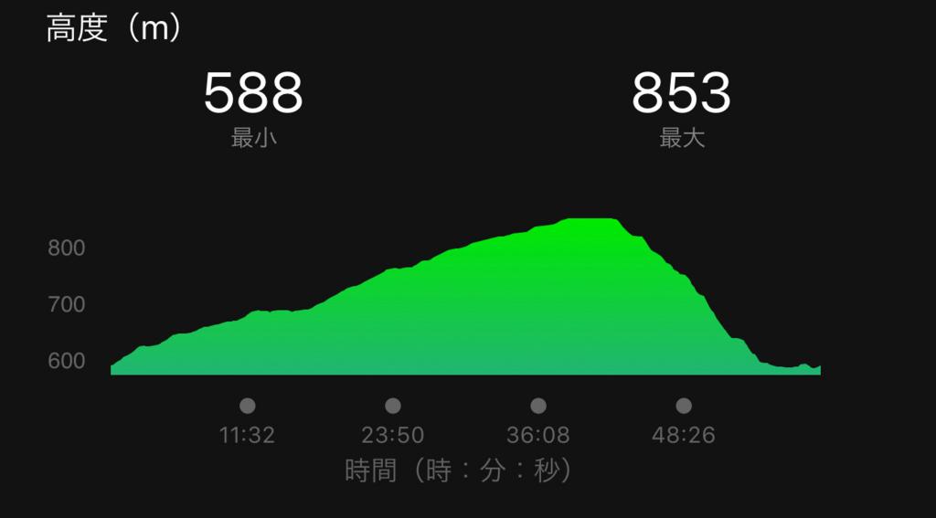 f:id:nagakawara:20180104172446j:plain