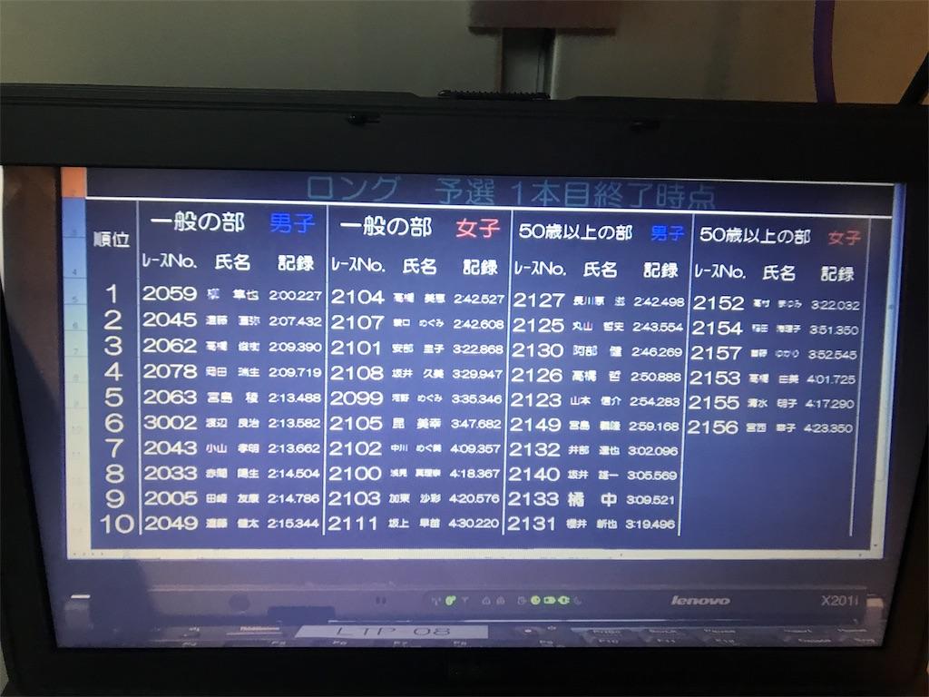 f:id:nagakawara:20180123183752j:image