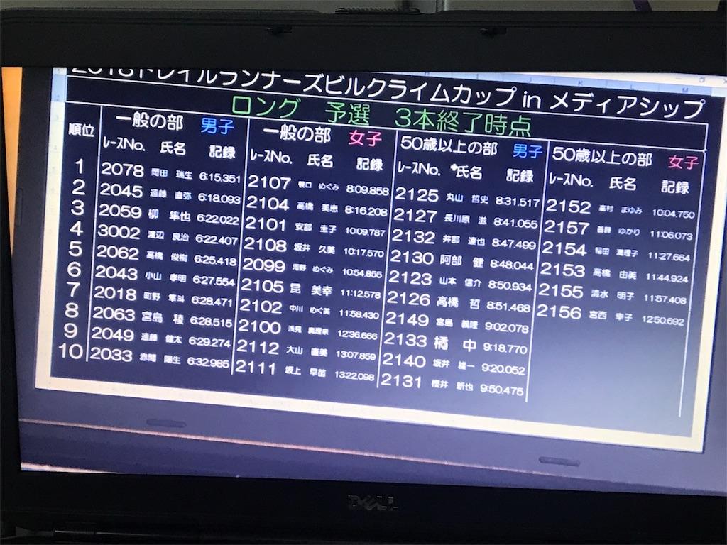 f:id:nagakawara:20180123183939j:image