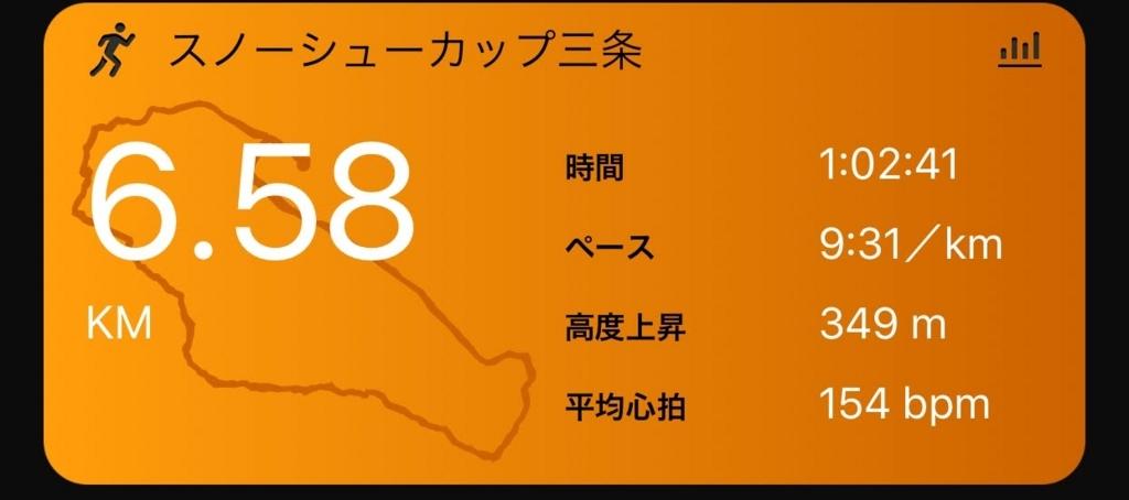 f:id:nagakawara:20180225111830j:plain
