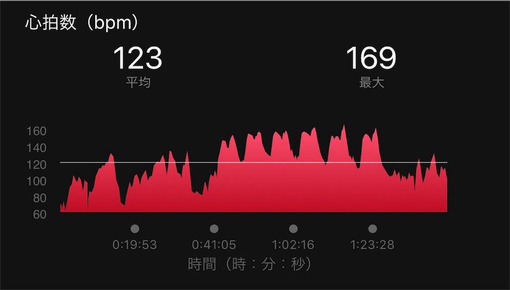 f:id:nagakawara:20180228200851j:image