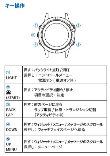 f:id:nagakawara:20180310142911j:plain