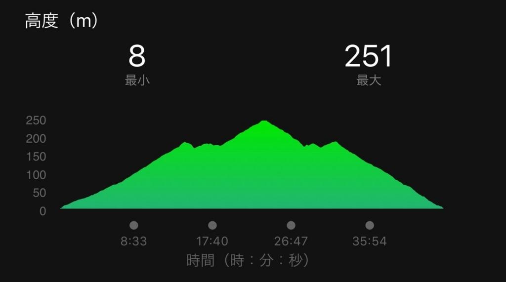 f:id:nagakawara:20180325111823j:plain