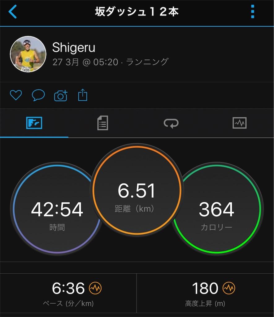 f:id:nagakawara:20180327071016j:image