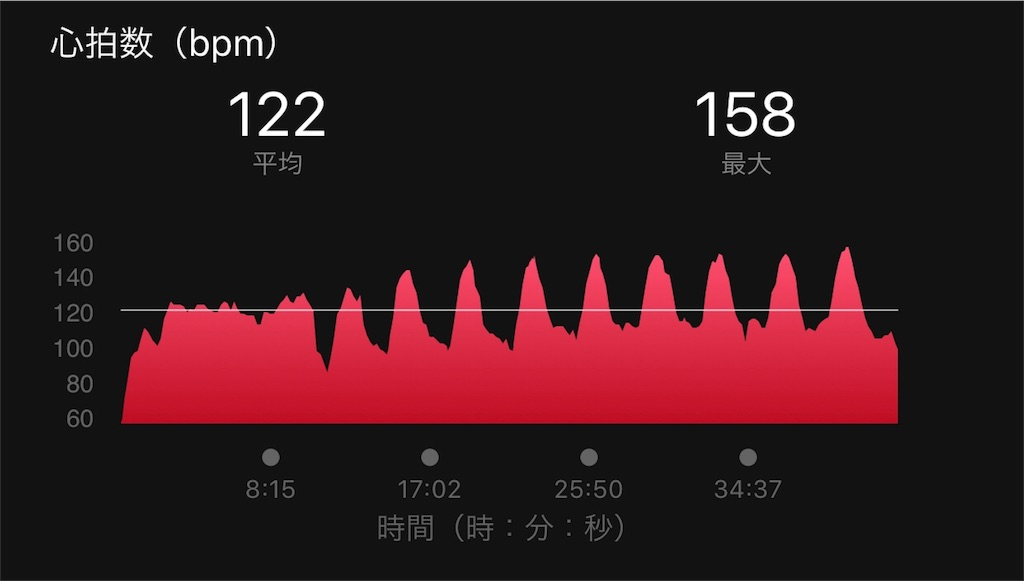 f:id:nagakawara:20180327102046j:image