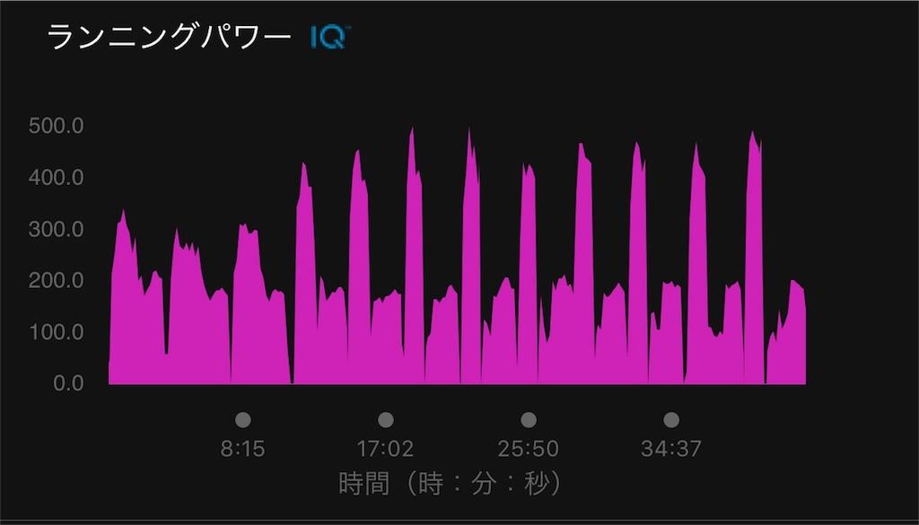 f:id:nagakawara:20180327102054j:image