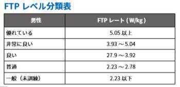 f:id:nagakawara:20180329194405j:plain