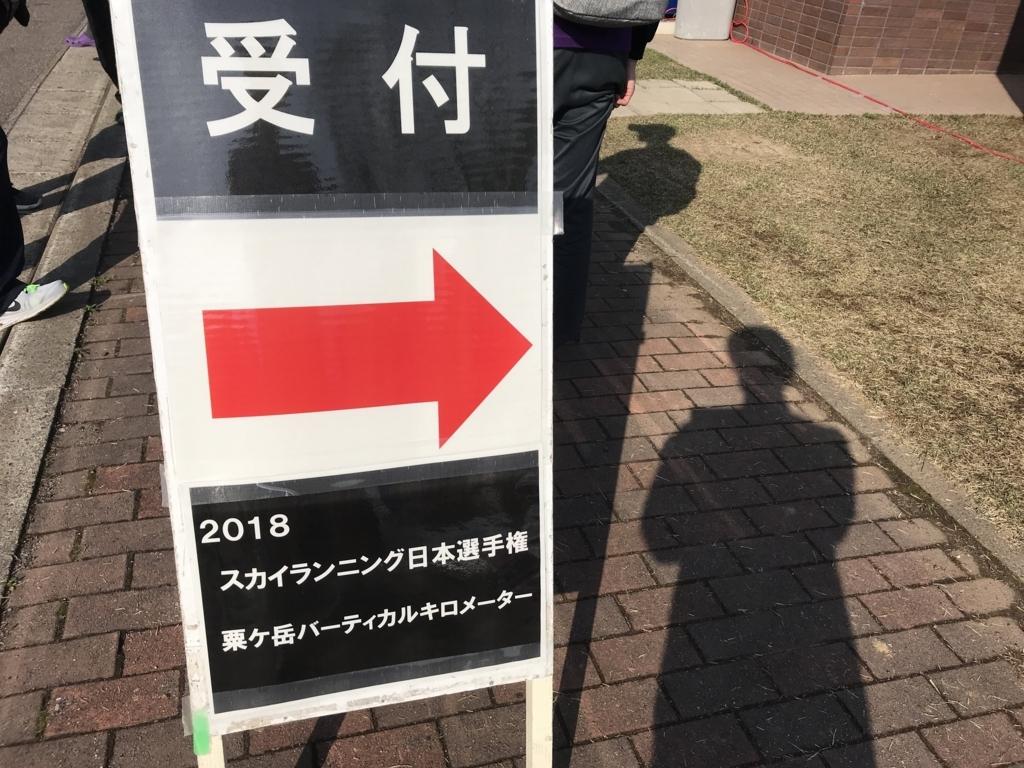 f:id:nagakawara:20180423210450j:plain